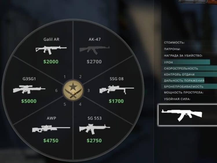 Самые полезные бинды для CS:GO